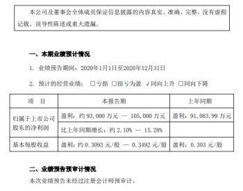 <em>太阳能</em>2020年业绩预告:净利润预增2%至15%