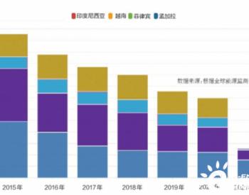 亚洲多国<em>煤电投资</em>正在减少