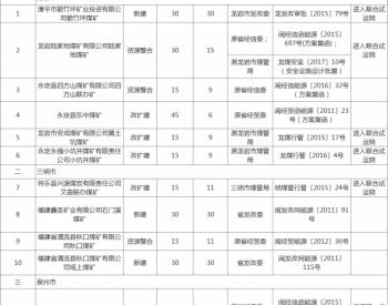 截至2020年12月底福建全省建设生产煤矿<em>产能</em>更新公告