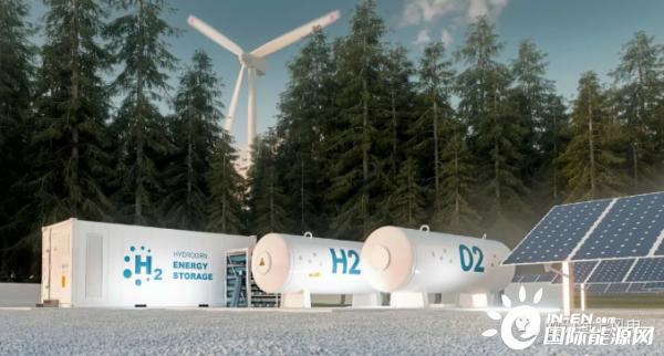 沃旭携手西门子,共同攻克海上风电制氢这个难题!