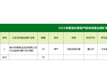 30万吨/年!贵州省发布2021年度首批关闭煤矿名单!