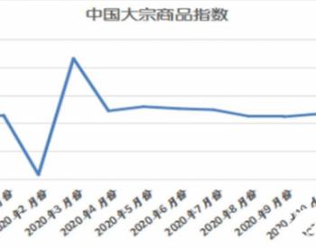 2020年12月份中国大宗商品指数(CBMI)为100.1%