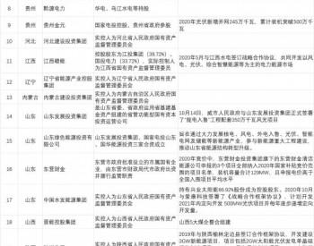 """光伏电站投资新格局正在形成:央企""""五大六小""""领衔,十大地方国企、八大民企开疆拓土"""