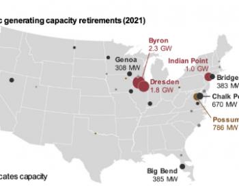 2021年美国计划淘汰电力9.1吉瓦 核电占5.1吉瓦