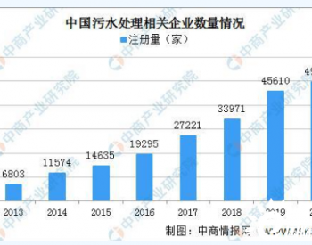 中国<em>污水处理企业</em>区域分布情况分析:多集中工业大省