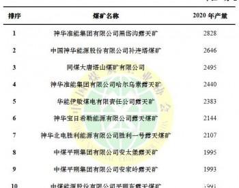 2020年全国十大煤矿产量排名出炉
