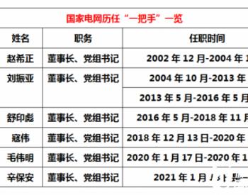 国家电网2年来迎第4任一把手,6任一把手有2任来自华北电大!