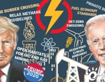 美国出售战略<em>石油储备</em>将在今年4月开始交付