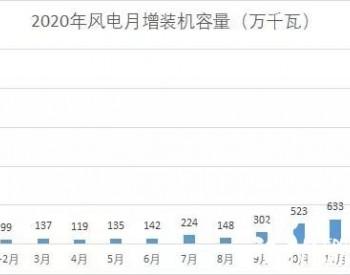 新增72GW!2020年风电累计装机突破2.8亿千瓦