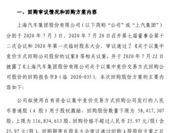 上汽集团:回购期届满累计耗资22.47亿元,回购0.9