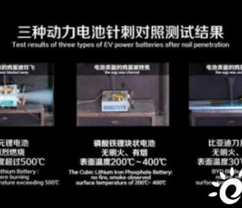 王传福建议把电池针刺实验列入国家强制标准!