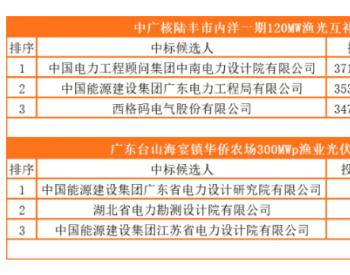 中标   最低2.89元/W,广东420MW渔光互补项目公示EPC中标候选人