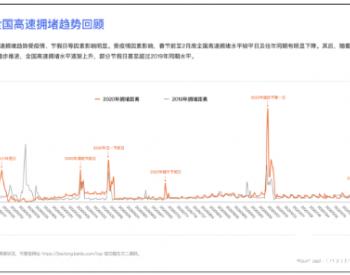 百度地图报告:陕西西安、四川成都、浙江杭州的新能源汽车快速<em>充电</em>最便捷