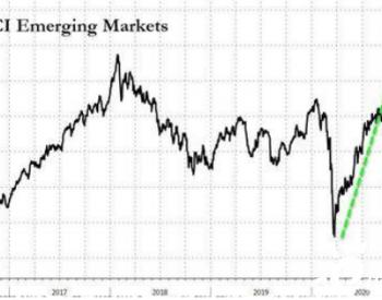 阿根廷央行美元荒!百年石油公司债券被抛售,恐现