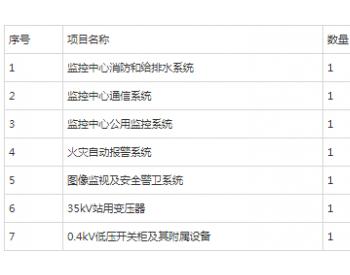 招标丨华能甘肃安北第三风电场C区200MW工程监控中心设备采购招标公告