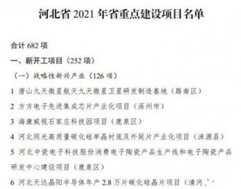 总投资超25亿元,亿华通领衔4项目入选《河北省2021年省重点建设项目名单》