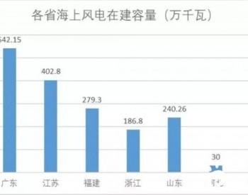 """重磅 广东省即将出台海上风电""""省补"""":1-1.5元/瓦!"""