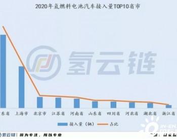 """国家监管平台6000辆氢能汽车背后:北上广占比近7成,物流车""""跨界""""明显"""