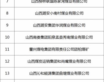 山西省撤销22座煤矿二级安全生产标准化等级
