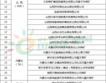 国家矿山安全监察局公示39处拟命名安全生产标准化管理体系一级达标<em>煤矿</em>