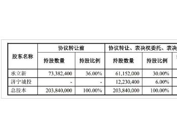 <em>恒润股份</em>引入国资股东并定增募资16亿元加码主业 复牌触及跌停
