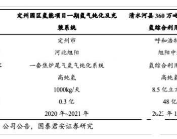 站在政策风口 全球焦炭龙头中国旭阳如何布局<em>氢能业务</em>?