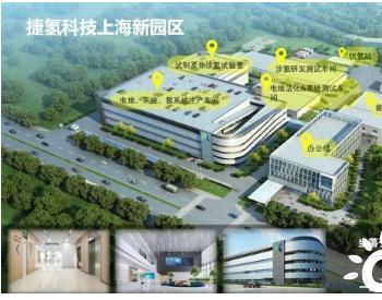 总投资5亿元!捷<em>氢</em>科技上海新园区项目有望在上半年投产