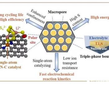 <em>新</em>锂硫电池阴极可让<em>续航</em>里程延长至600至800公里
