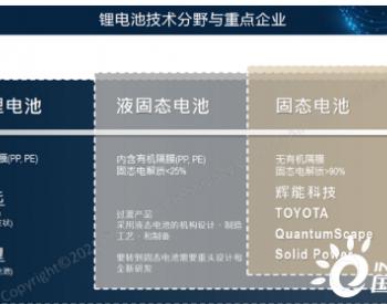 2022年年辉能固态电池单体将达330wh/kg水平