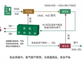 国际可再生能源机构将博氢甲醇重整氢<em>燃料电池</em>车列为里程碑产品