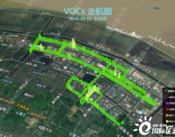 PM2.5、PM10改善幅度领先全市 浙江宁波杭州湾新区有何妙招?