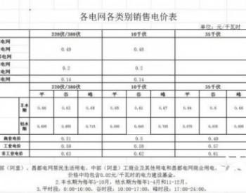 西藏:集中式光伏基础电价继续按0.1元/度结算
