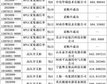中标 | 国网重庆市电力公司2020年新增第一次配网物资协议库存招标采购推荐的中标候选人公示