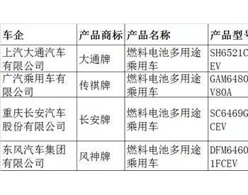 广东佛山凭啥2021示范运营超100台氢能乘用车?