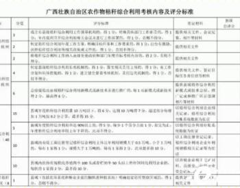 最高奖补1000万元!广西壮族自治区发布农作物秸秆综合利用奖补(暂行)办法