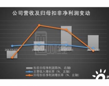 长源电力:重组收购电力资产获批,短期偿债能力持续承压