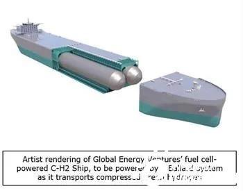 可储存2000吨氢气,<em>巴拉德</em>将合作开发压缩绿氢运输船