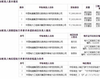 中标丨<em>中广核</em>甘肃通渭尖岗山200MW风电场工程勘察设计中标候选人公示