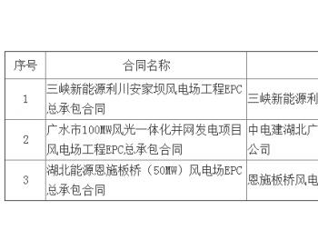 中标丨华润电力<em>湖北</em>应城龙湖风电场100MW工程EPC总承包中标候选人公示