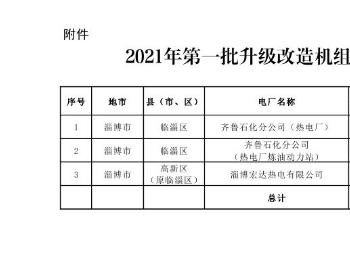 山东省2021年燃煤机组升级改造(第一批)的公示