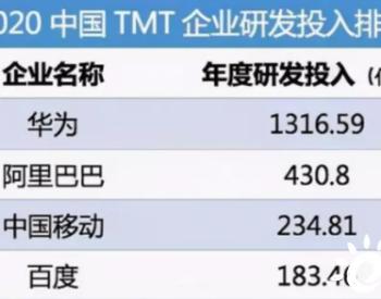 华为之外的十家技术硬核公司  能源领域有三家