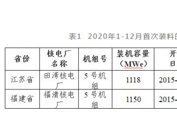 2020年1-12月全国核电运行情况