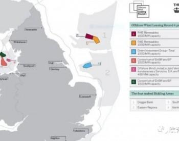 英国最新8GW海域租赁公布:油气巨头大胜!