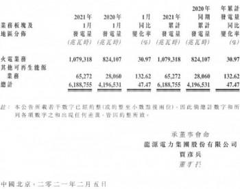 龙源电力2021年1月完成发电量62亿度,<em>风电</em>发电量增加50.83%!