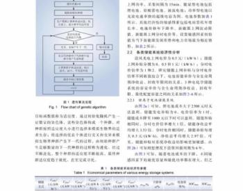 风-<em>光电</em>站中储能系统混合最优配置及其经济性研究