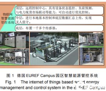 中国综合能源服务发展趋势与关键问题