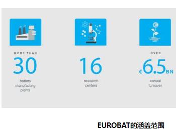 欧盟电池行动计划路数已定,我们能从中有何启发?