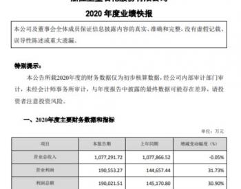 卫星石化2020年度净利16.55亿增长30.04% 主要产品销售价格上涨