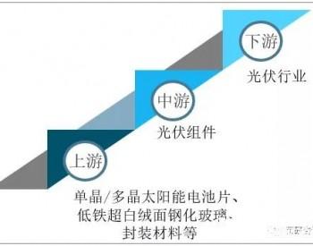 2020年全球及中国光伏组件行业市场现状分析:中国光伏组件产量达124.6GW