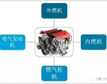 2020年中国发动机<em>产量</em>分析:山东省发动机<em>产量</em>为38616.2万千瓦,居全国首位